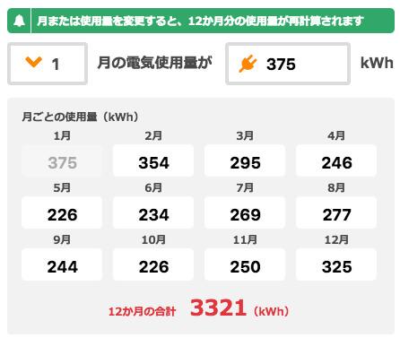 電気料金比較サイトの電気使用量入力欄